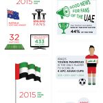 The road to AFC Asian Cup UAE 2019TM begins: 500 days to go